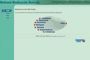 The National Biodiversity Metadata Index